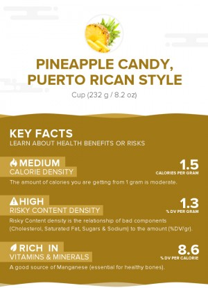 Pineapple candy, Puerto Rican style