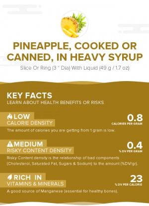 Pineapple, cooked or canned, in heavy syrup