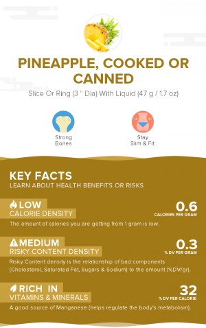 Pineapple, cooked or canned
