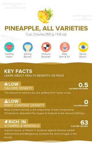 Pineapple, raw, all varieties