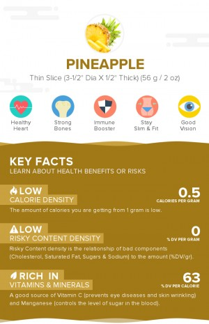 Pineapple, raw