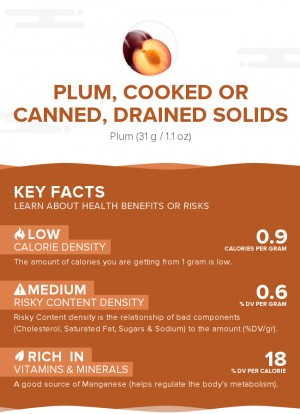 Plum, cooked or canned, drained solids