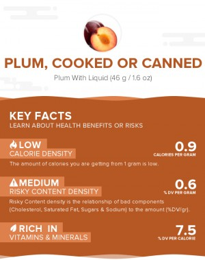 Plum, cooked or canned