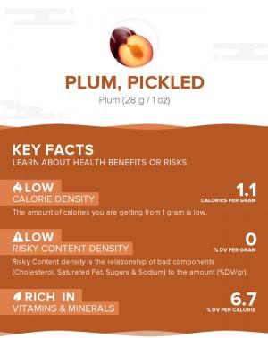 Plum, pickled
