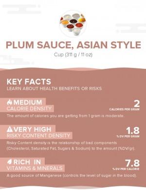 Plum sauce, Asian style