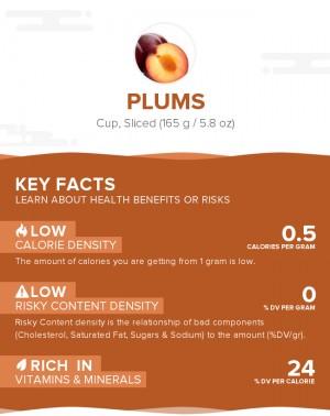 Plums, raw