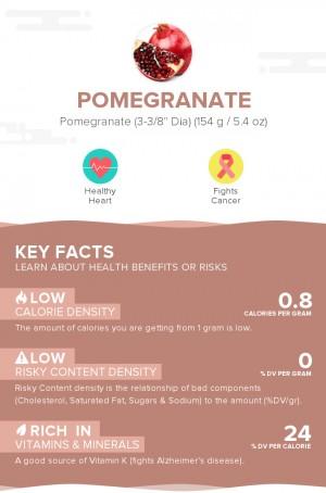 Pomegranate, raw