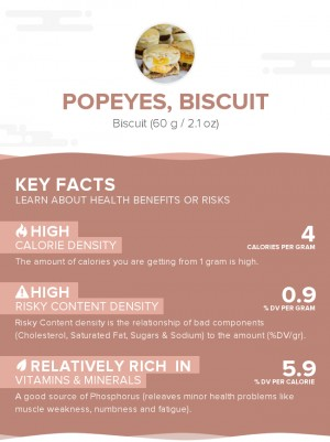 POPEYES, biscuit