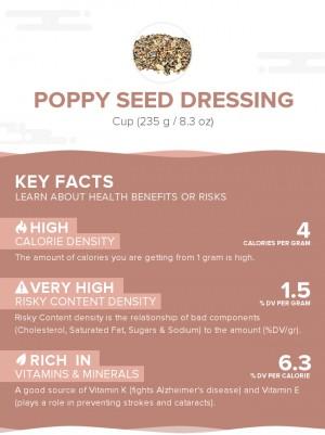 Poppy seed dressing
