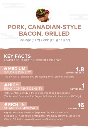 Pork, Canadian-Style Bacon, Grilled
