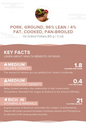 Pork, ground, 96% lean / 4% fat, cooked, pan-broiled