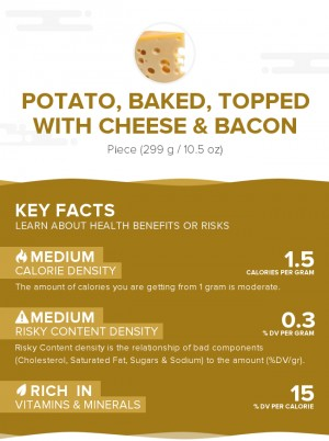 Potato, Baked, Topped With Cheese & Bacon