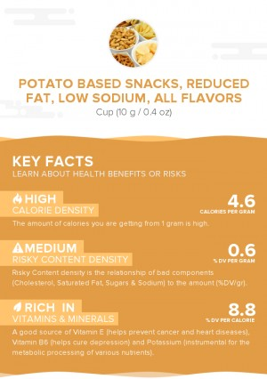 Potato based snacks, reduced fat, low sodium, all flavors