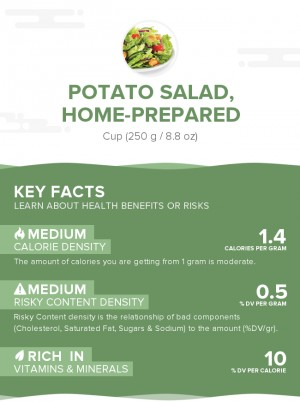 Potato salad, home-prepared