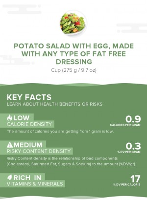 Potato salad with egg, made with any type of fat free dressing