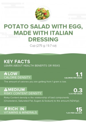 Potato salad with egg, made with Italian dressing