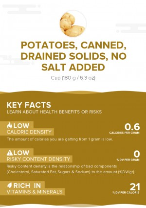 Potatoes, canned, drained solids, no salt added