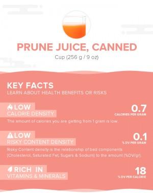 Prune juice, canned