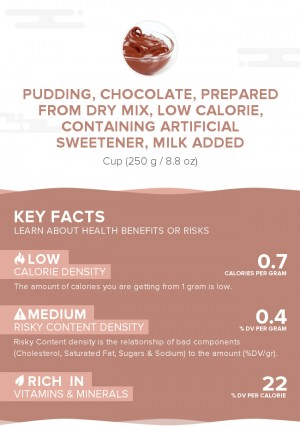 Pudding, chocolate, prepared from dry mix, low calorie, containing artificial sweetener, milk added