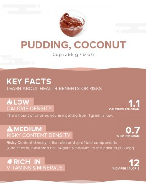 Pudding, coconut