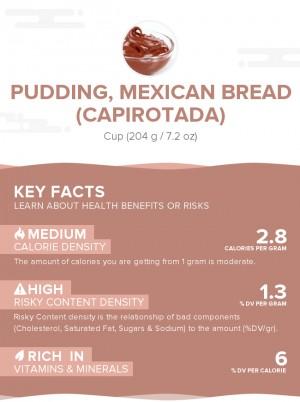 Pudding, Mexican bread (Capirotada)