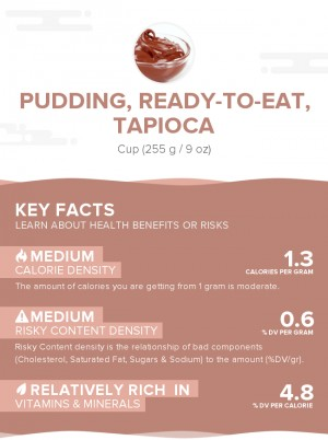 Pudding, ready-to-eat, tapioca