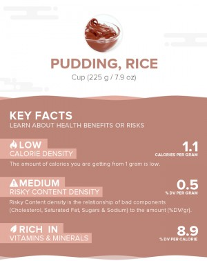 Pudding, rice