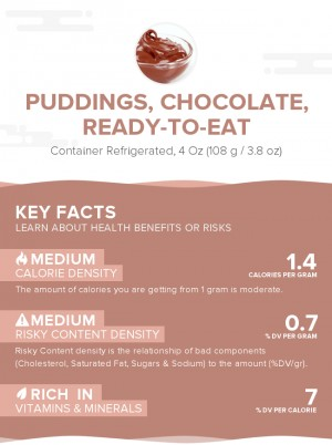 Puddings, chocolate, ready-to-eat