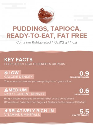 Puddings, tapioca, ready-to-eat, fat free