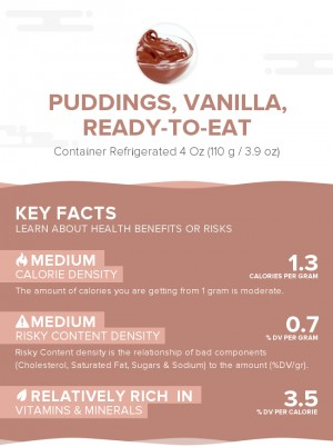 Puddings, vanilla, ready-to-eat