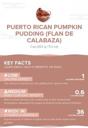 Puerto Rican pumpkin pudding (Flan de calabaza)