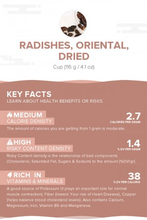 Radishes, oriental, dried