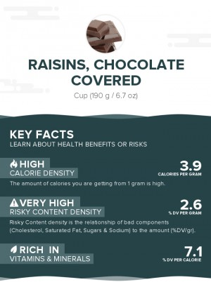Raisins, chocolate covered