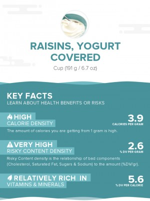 Raisins, yogurt covered