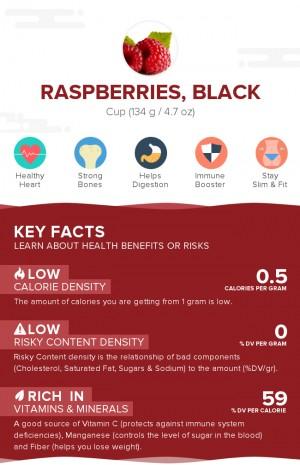 Raspberries, black, raw