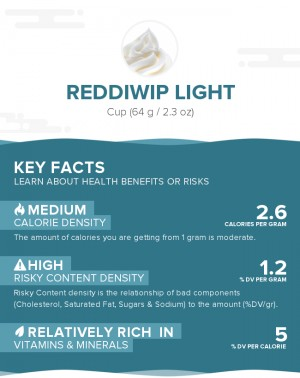 Reddiwip Light