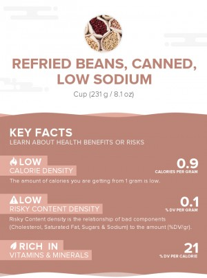 Refried beans, canned, low sodium