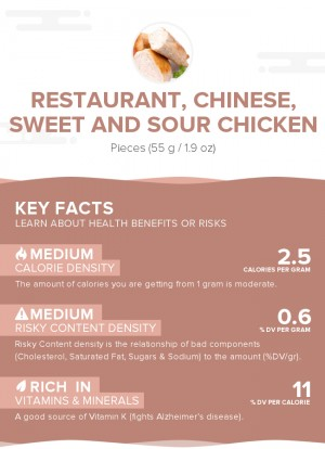 Restaurant, Chinese, sweet and sour chicken