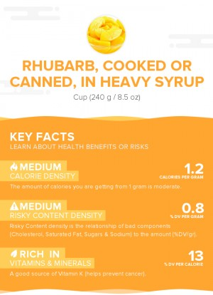 Rhubarb, cooked or canned, in heavy syrup
