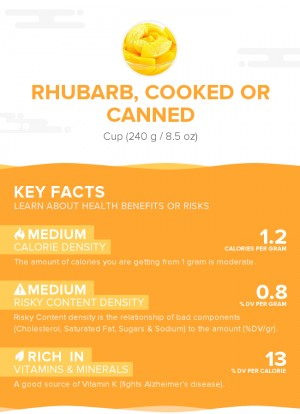 Rhubarb, cooked or canned