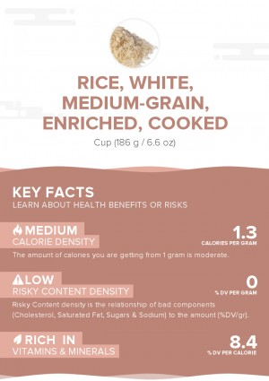 Rice, white, medium-grain, enriched, cooked