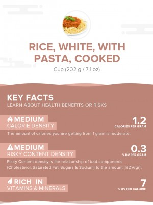 Rice, White, With Pasta, Cooked