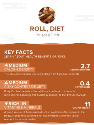 Roll, diet