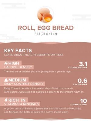 Roll, egg bread