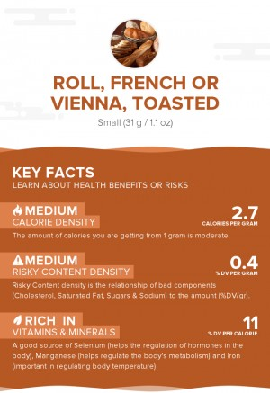 Roll, French or Vienna, toasted