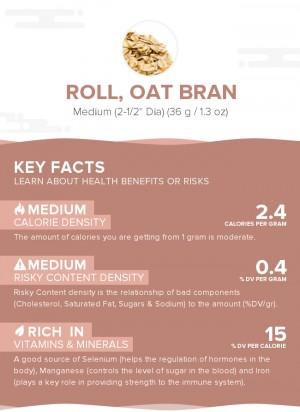 Roll, oat bran