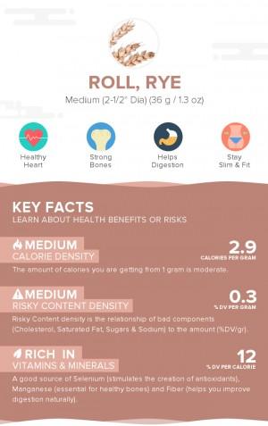 Roll, rye