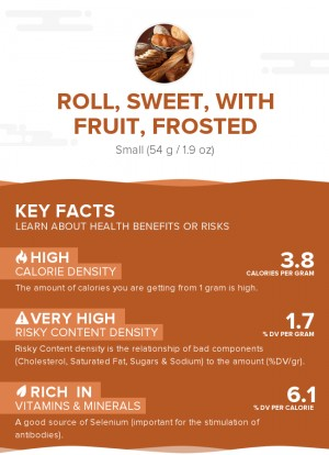 Roll, sweet, with fruit, frosted