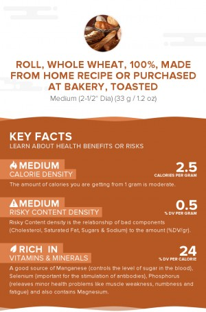 Roll, whole wheat, 100%, made from home recipe or purchased at bakery, toasted