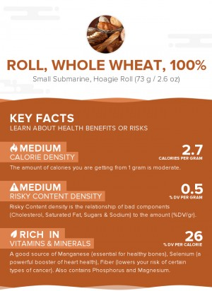 Roll, whole wheat, 100%